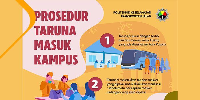 Infografis Taruna Masuk Kampus PKTJ
