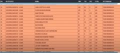 Live Score SKD SIPENCATAR Kementerian Perhubungan -PKTJ TEGAL (Selasa 28 Juni 2020)